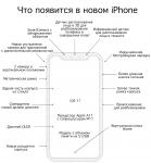 Все особенности нового iPhone